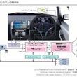 トヨタが2015年発売のスマートカーに東芝製LSIを採用