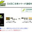日本シリーズ「阪神タイガースと福岡ソフトバンクホークスどっちが勝つ?」1000人に聞いた!