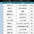 モッコリvsパフパフ!?アニメファンが選ぶ「もっともスケベな男性アニメキャラクター」TOP20!