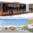 五輪開催で都心〜臨海部を新交通システム「BRT」が走る!