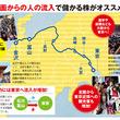 JR東日本などを買う単純な発想から脱却せよ! 逆転の発想で見つけた北陸新幹線関連の儲かる株とは?