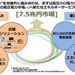USENと東京電力が包括提携に向け協議を開始、USEN商品と電力を組み合わせた新サービスを開発