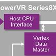 Imagination,Vulkan 1.0対応の新世代GPU IPコア「PowerVR Series8XE」を発表