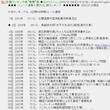 鳥越俊太郎候補の週刊文春記事が『2ちゃんねる』ニュース速報板で歴代2位を記録