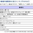 2016年秋アニメ番組の視聴意向実態調査をカドカワ『eb-i Xpress』が発表!