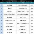 おじいちゃん大好き!アニメファンが選ぶ「もっとも魅力的なアニメ・漫画のおじいちゃんキャラ」TOP20!