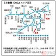 和歌山線「ICOCA」利用エリア拡大 奈良県内7駅に2018年春導入 JR西日本