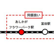 JR両毛線「あしかがフラワーパーク駅」、2018年4月開業