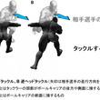 タックルする選手の頭の位置は頭頚部外傷発生頻度に大きく関わる