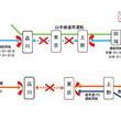 京浜東北線、上野東京ラインの一部区間が運休へ 品川駅で線路切換工事