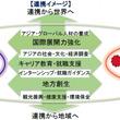 イオン株式会社と千葉大学、包括的連携協定を締結