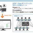 「AOS(R)(Apstra(R) Operating System)」をヤフー株式会社に提供