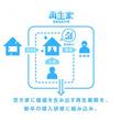 社員研修の一環で『空き家を蘇らせろ!』を4/13に神奈川県横須賀市で実施予定。