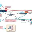APRESIA SystemsのAN-Tracker、セキュリティ連携機能を強化   -パロアルトネットワークスの次世代ファイアウォールとの連携をサポート-