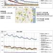 放射性物質「3月15日に福島原発より大量放出。以降、大気への大量放出は起きていない」早野龍五教授が最近の測定とシミュレーションで結論