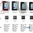 『iPhone 5S』のスペックが流出? 『iPhone 5』に毛が生えた程度のスペック