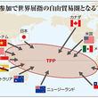 【TPP交渉】日本車への関税撤廃を拒む米国の本音とは?