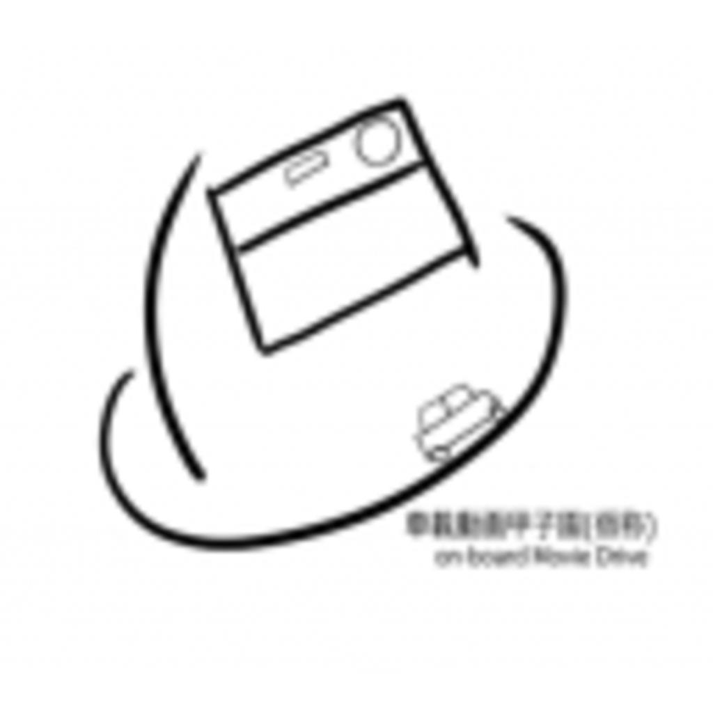 車載動画甲子園<仮称>