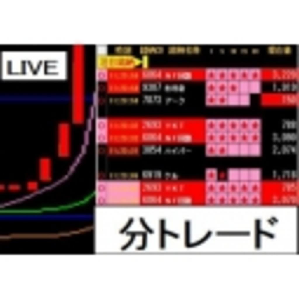 【デイトレ支援】ザラバ時間帯に急上昇中の株を検出し、ライブで銘柄情報配信