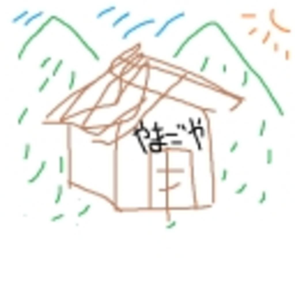 あるぷすの山小屋
