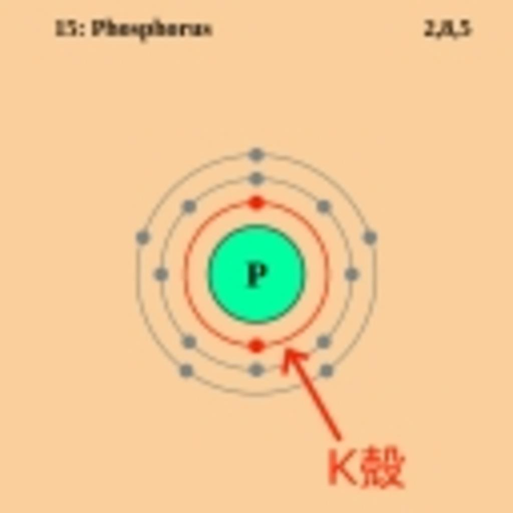 リン(元素)のK殻