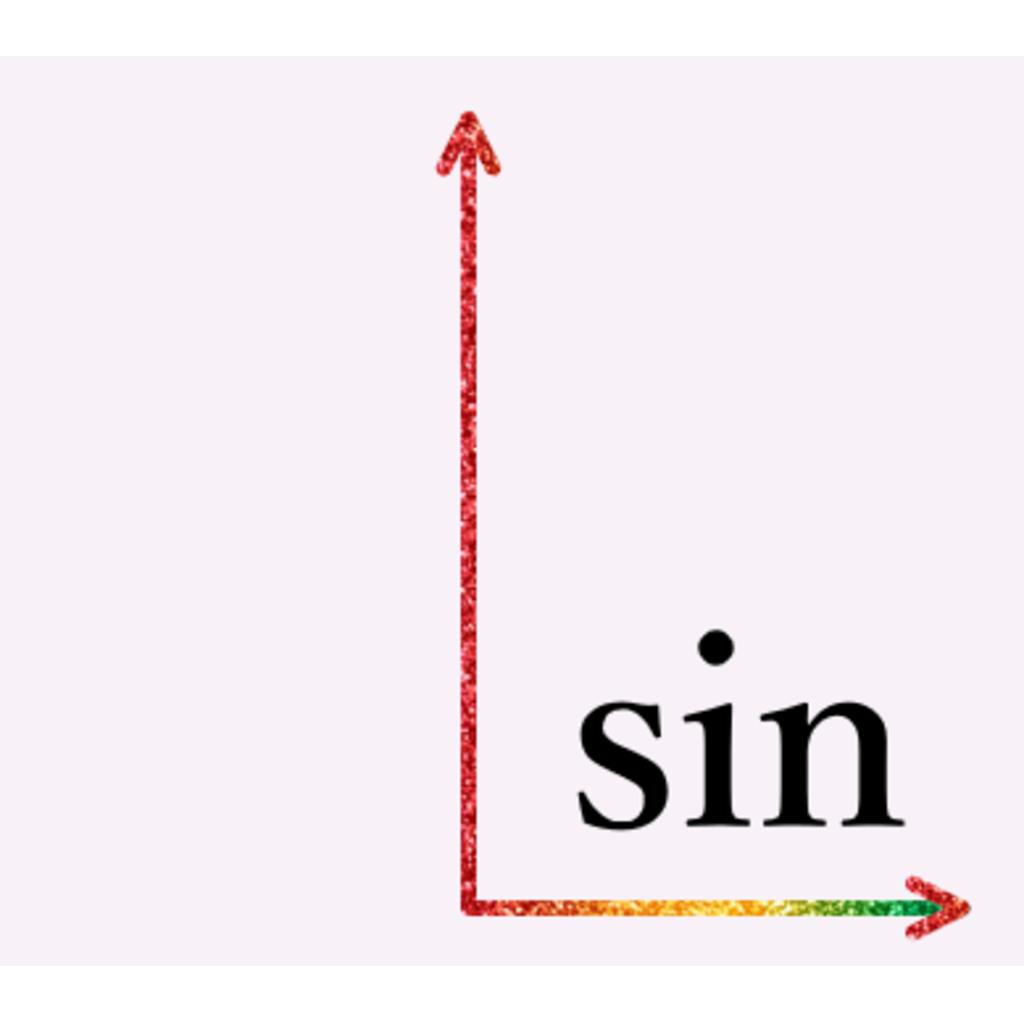 sin のテリトリー。