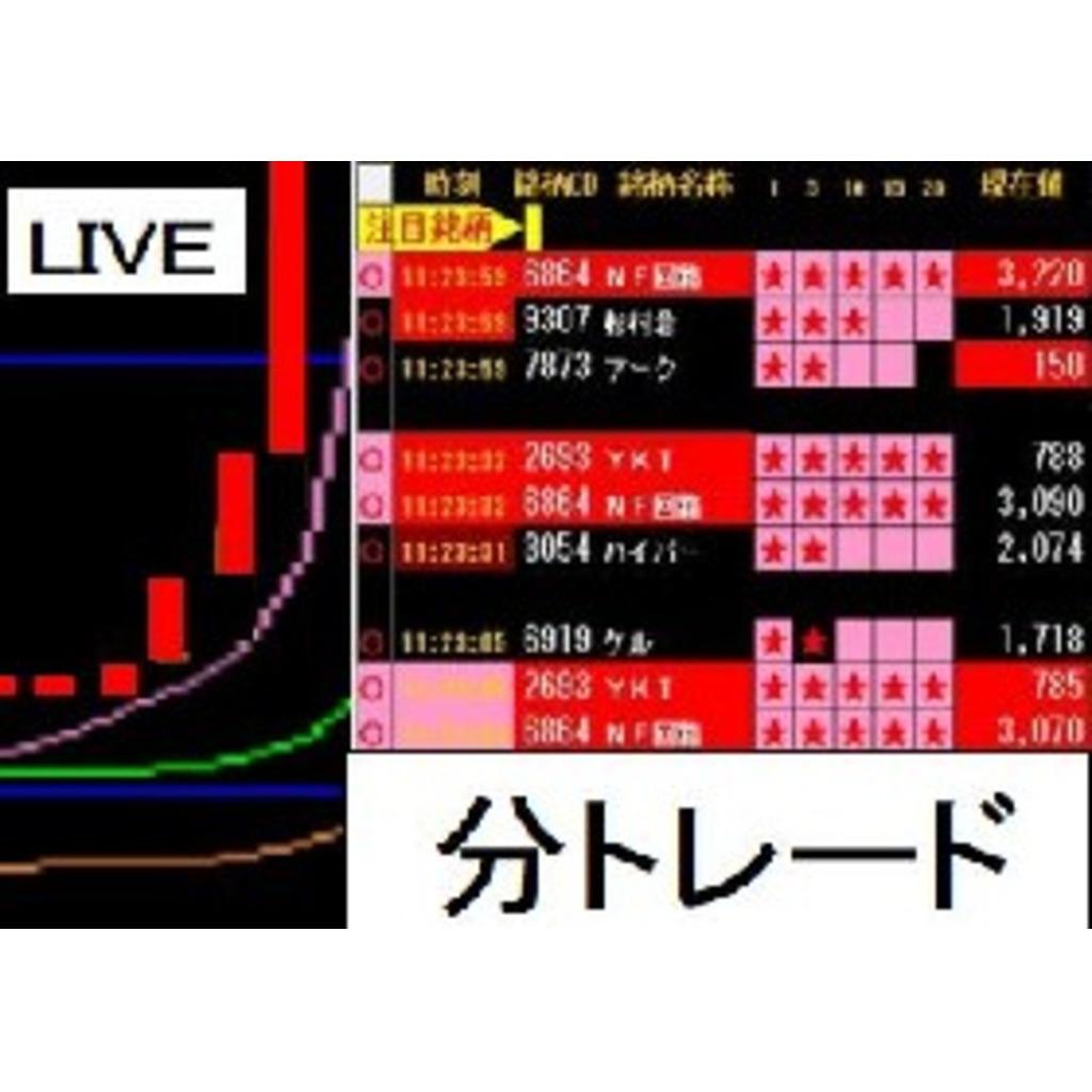 分トレードの株式急上昇監視アプリのレンタル受付