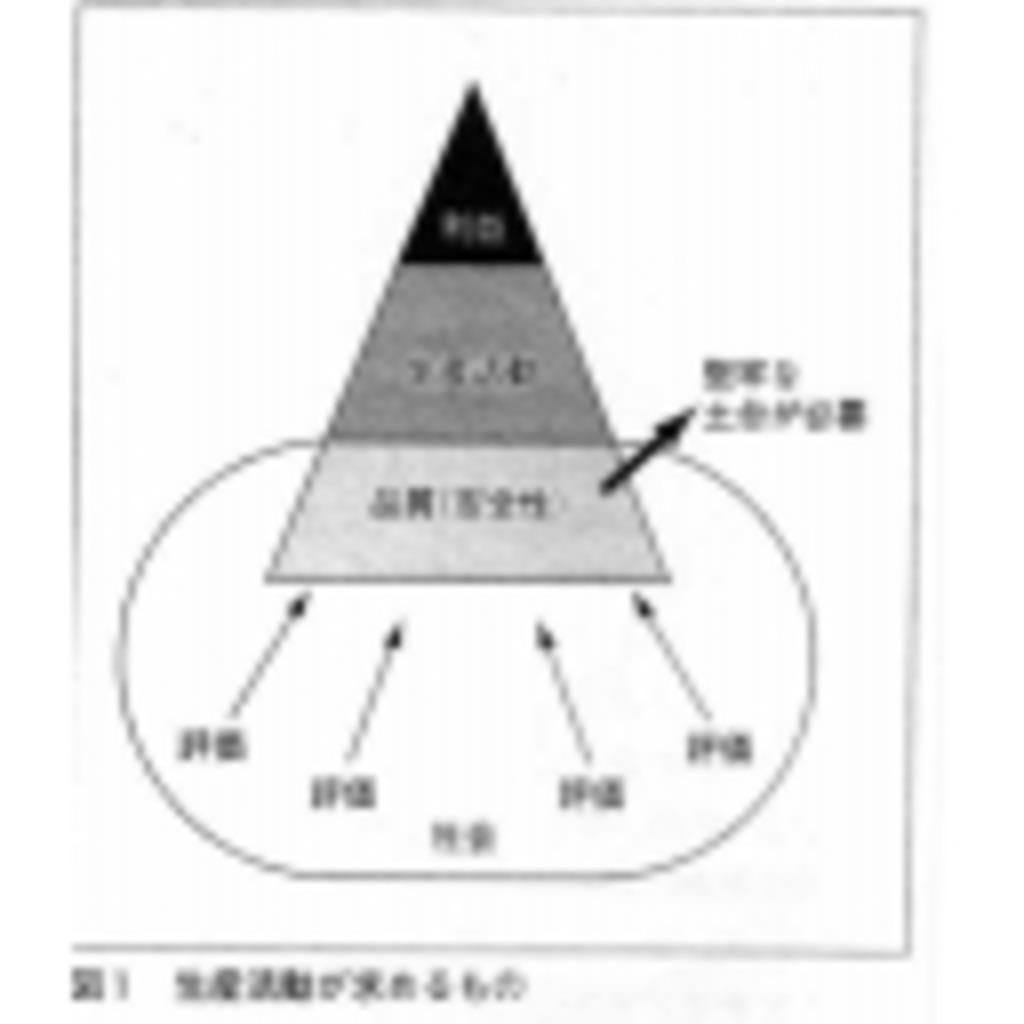 【ニコニコ】最底辺制作者のスレコミュニティ('A`)
