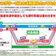 「ロイヤルホームセンター豊中」を対象施設とした阪神高速道路「路外パーキングサービス」開始(ニュースリリース)