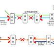 東海道線と京浜東北線の一部区間、明朝運休 JR品川駅で線路切換工事