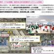 2020年東京オリンピック・パラリンピック競技大会に向けた成田空港の取り組み