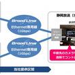 TOKAIコミュニケーションズ BroadLine「Ethernet専用線」が静岡放送によるIPライブ伝送技術を活用したJリーグ二元中継の基盤に採用