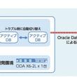 TIS、SBI生命のデータベース基盤の「Oracle Database Appliance」への刷新を支援