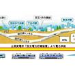 小田急電鉄 回生電力貯蔵装置の電源供給能力を検証 地下区間で列車自走走行試験を実施