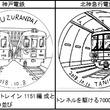 神戸電鉄開通90周年、北神急行電鉄開通30周年を記念して 神鉄トレインフェスティバル2018と、2018北神急行フェスティバルでのスタンプラリーを実施します。