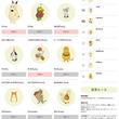 絵本『バムとケロのおかいもの』100万部突破記念 キャラクター人気投票開催中!