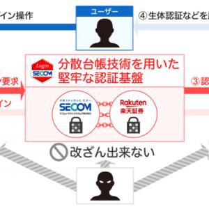 楽天 証券 ログイン id