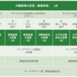 「第12回キッズデザイン賞」内閣総理大臣賞など本日発表!