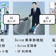 「Suica」と地域交通ICカードを1枚に JR東日本など3社、2021年春提供開始へ