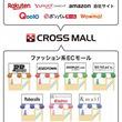 複数ECサイト一元管理ASPサービス「CROSS MALL」、ファッションECサイト「RyuRyu」との在庫連携に対応。- 2018年4月から、5つのファッションECモール・サイトとの連携に対応 -