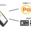 共通ポイント「Ponta」、大和ハウスグループのロイヤルゲートが提供するモバイル型マルチ決済端末「PAYGATE Station」で利用可能に