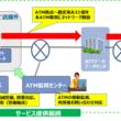 横浜銀行が「ATMダイエットソリューション」を採用