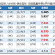 NTTコム オンライン、「消費者の自由裁量所得と使途の状況に関する調査」結果を発表