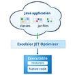 エクセルソフト、Javaアプリを高速化・最適化するExcelsior JETの最新版