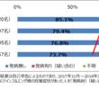 (参考資料/研究レポート) インフルエンザウイルスには紅茶!