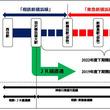 西谷~日吉間の鉄道新線「相鉄新横浜線」「東急新横浜線」に名称決定 相鉄・東急