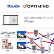 ブルボン、株式会社オプティマインドと実証実験開始! AI活用による自動販売機配送ルート最適化