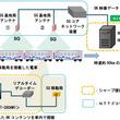 第5世代移動通信方式(5G)による高速移動体(※1)への8K映像伝送に成功