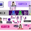 週刊文春デジタルの「Z会」表記が「Z軍団」表記に変わる