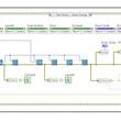 LabVIEWによる自動フラッシュプログラミングソフトウエアが可能なCyclone Control SuiteとPEmicro CYCLONEおよびCYCLONE FXプログラマの販売開始